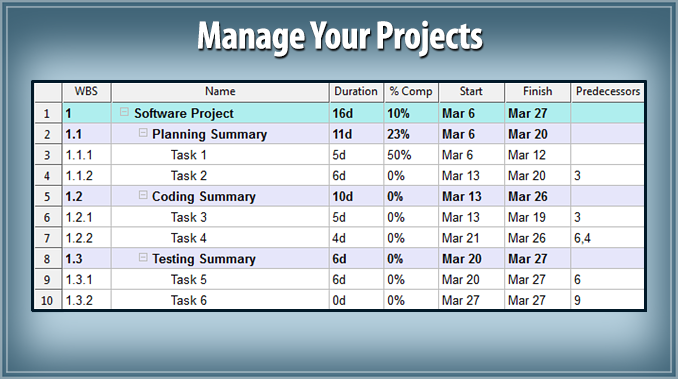Plan and Manage Projects using a Task Sheet View